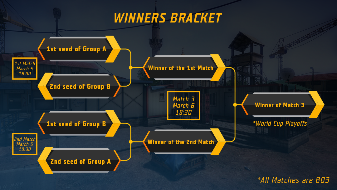 zula_winnersbracket_1080x608.png